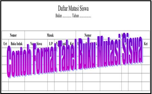 Contoh Format Tabel Buku Mutasi Siswa Komplit