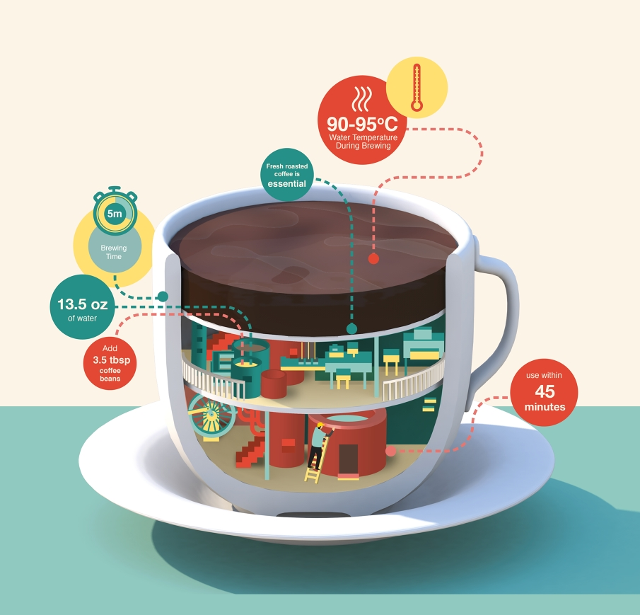 06-How-to-make-a-good-coffee-Jing-Zhang-Recipe-cards-and-Imaginary-Factory-Infographics-www-designstack-co