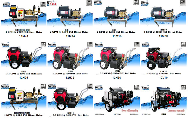 Pressure Washer Specifications