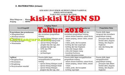 Kisi-kisi USBN SD 2018 Lengkap Tiga Mata Pelajaran