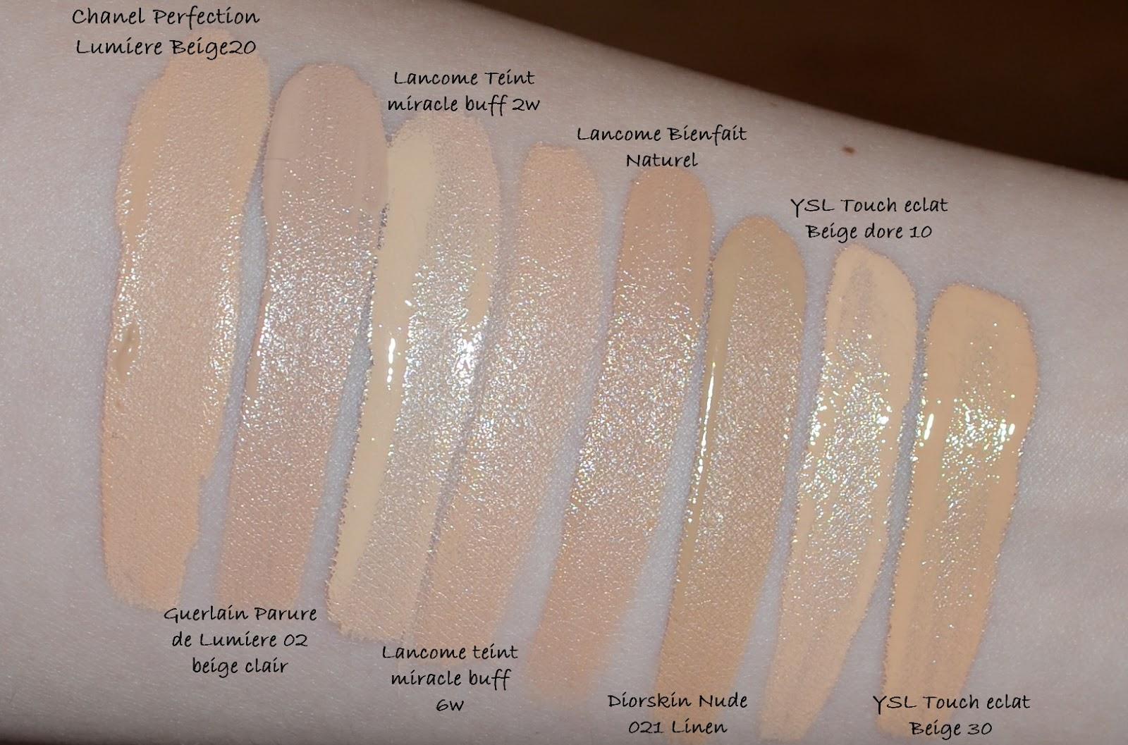 Skin Nude Concealer by Dior #8