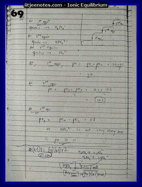 Ionic Equilibrium images4