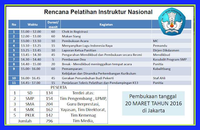 Download Gratis Materi Pelatihan Kurikulum 2013 Dari Instruktur Nasional