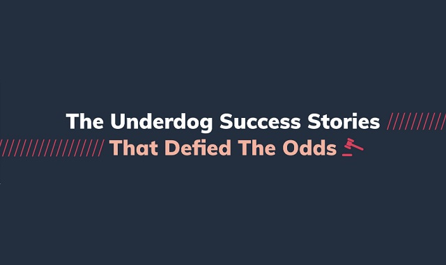 The Underdogs Who Defied the Odds