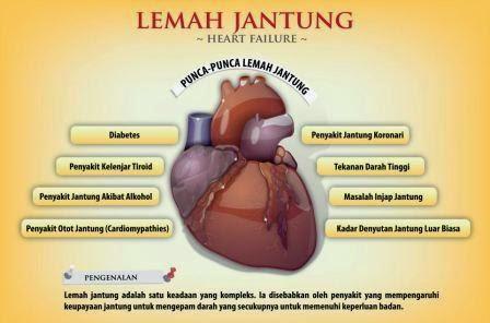 lemah jantung, memperkuat lemah jantung, cara memperkuat lemah jantung