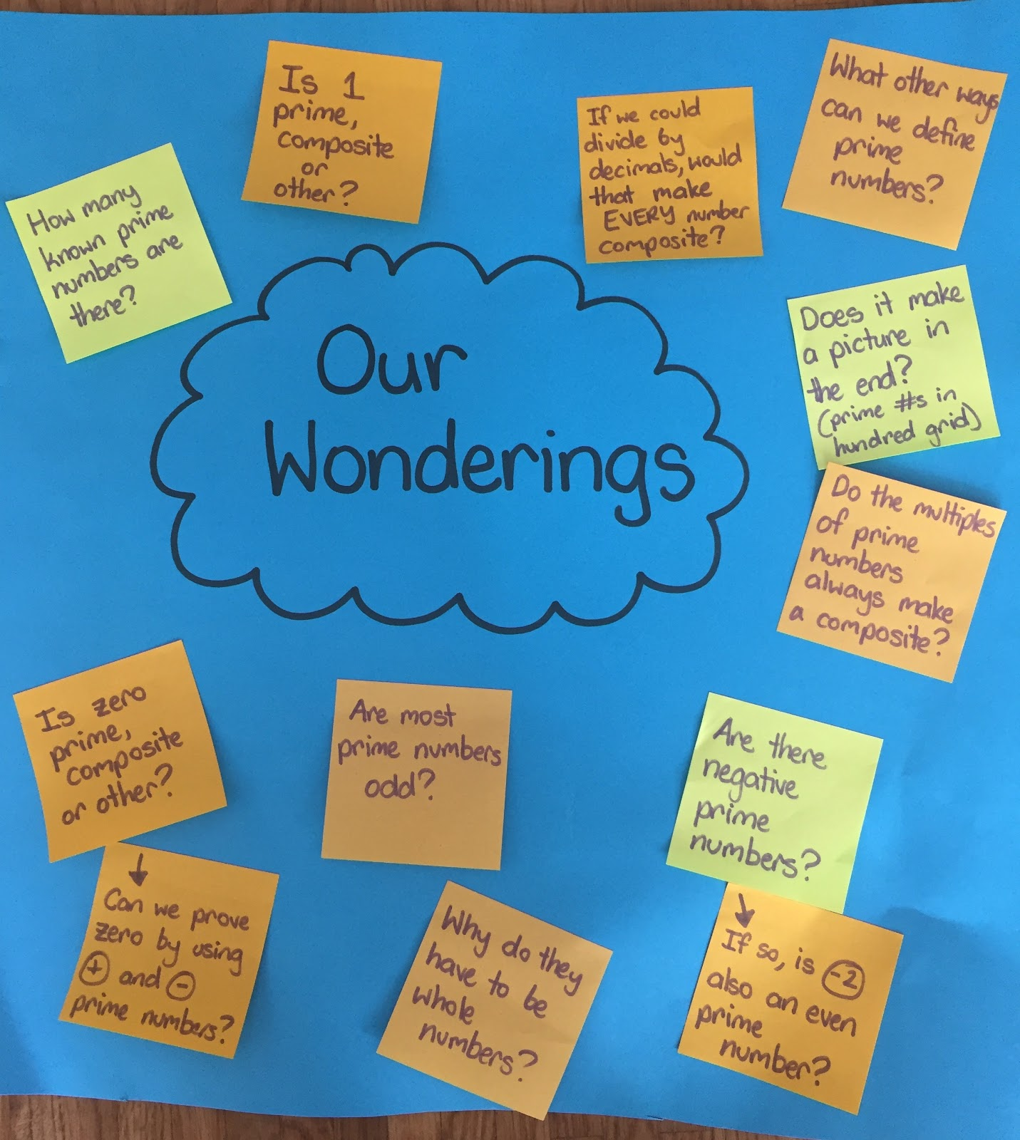 Enquiry-Based Maths: Enquiring into Prime Numbers