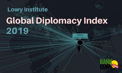 Global Diplomacy Index 2019: Highlights