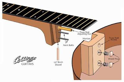 Làm gì khi đàn guitar bị cong cần