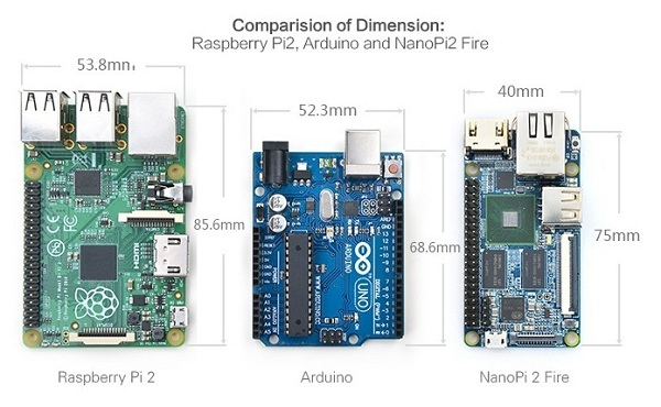 NanoPi 2 Fire Raspberry Pi 2 Competitor | Android Reviews