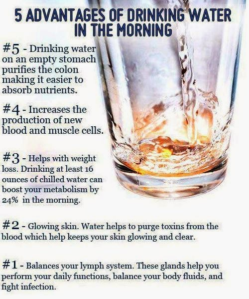 hover_share weight loss - 5 advantages of drinking water in the morning