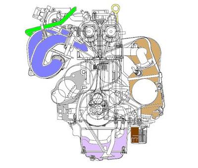 komponen-komponen mesin