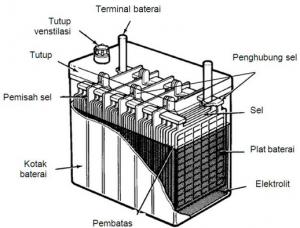 Membaca Kode Batrei Aki (Accu) dan Komponennya
