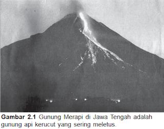 Gunung Merapi meletus
