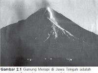 Kenampakan Alam : Gunung dan Pegunungan
