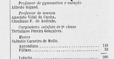 http://velhosmestres.com/en/pastinha-1902