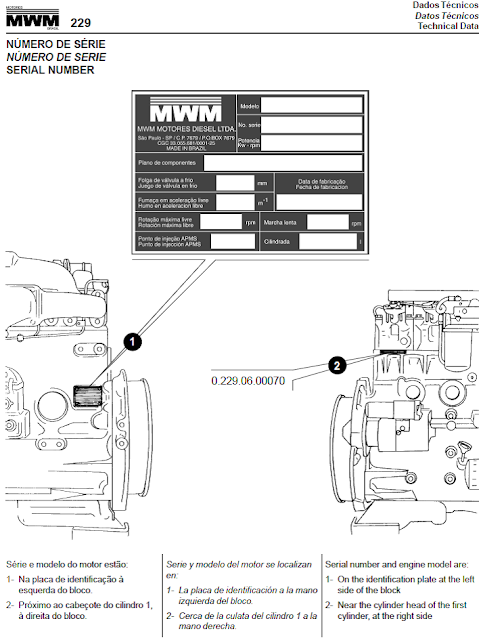 MOTORES DEUTZ : Manual de Datos Técnicos Motor MWM Serie 229
