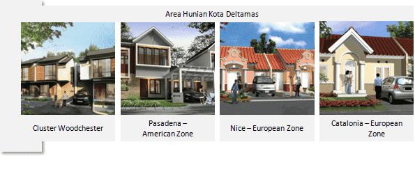 Produk Property Kota Deltamas