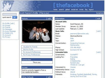 History and Development of Facebook: Interface