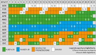 Calendario Acquario di Cattolica 2016