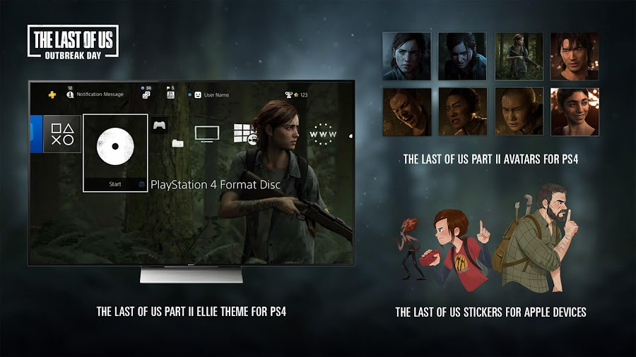 the last of us 2 ps4 theme
