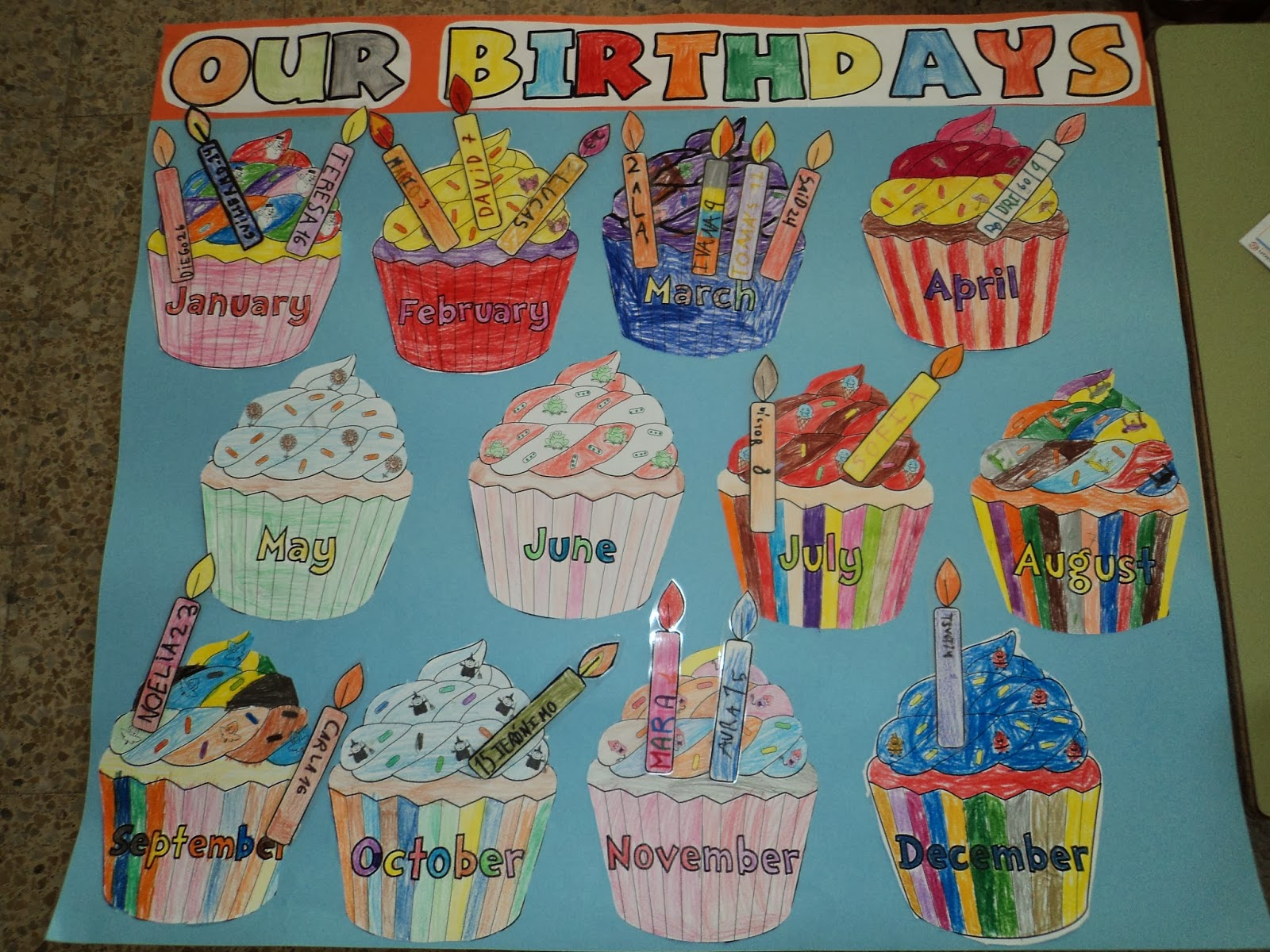 Los Meses En Ingles English Corner Birthday Cupcakes