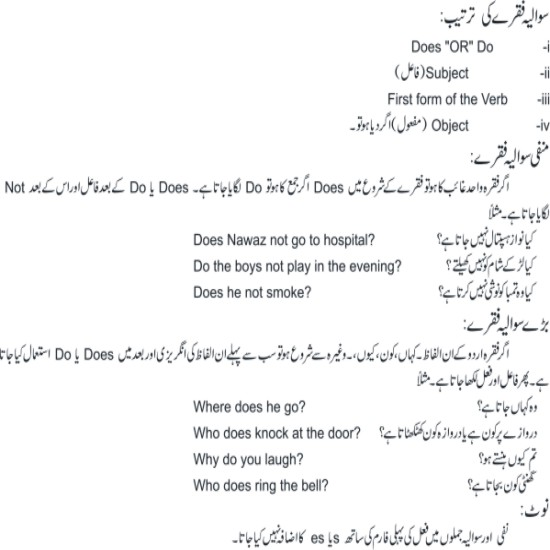 also learn english in urdu present indefinite tense rh urduspot