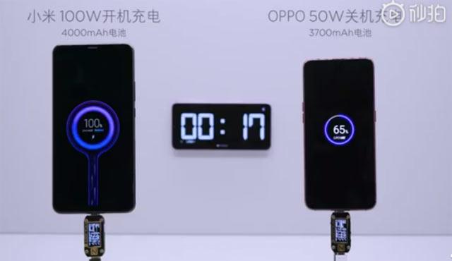 Teknologi fast charging (pengisi daya baterai cepat) yang diluncurkan Xiaomi kini bisa mengisi baterai sebesar 4000 mAH hanya dalam waktu 17 menit saja. Waktu 17 menit adalah total waktu yang dibutuhkan untuk mengisi daya dari 0 hingga 100 persen dengan teknologi Super Charge Turbo.