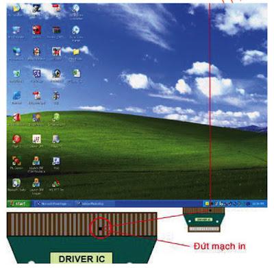 Hình 24 - Đứt mạch sau IC- H.Drive đến các đường cột là nguyên nhân dẫn đến hiện tượng có vạch mầu dọc màn hình.