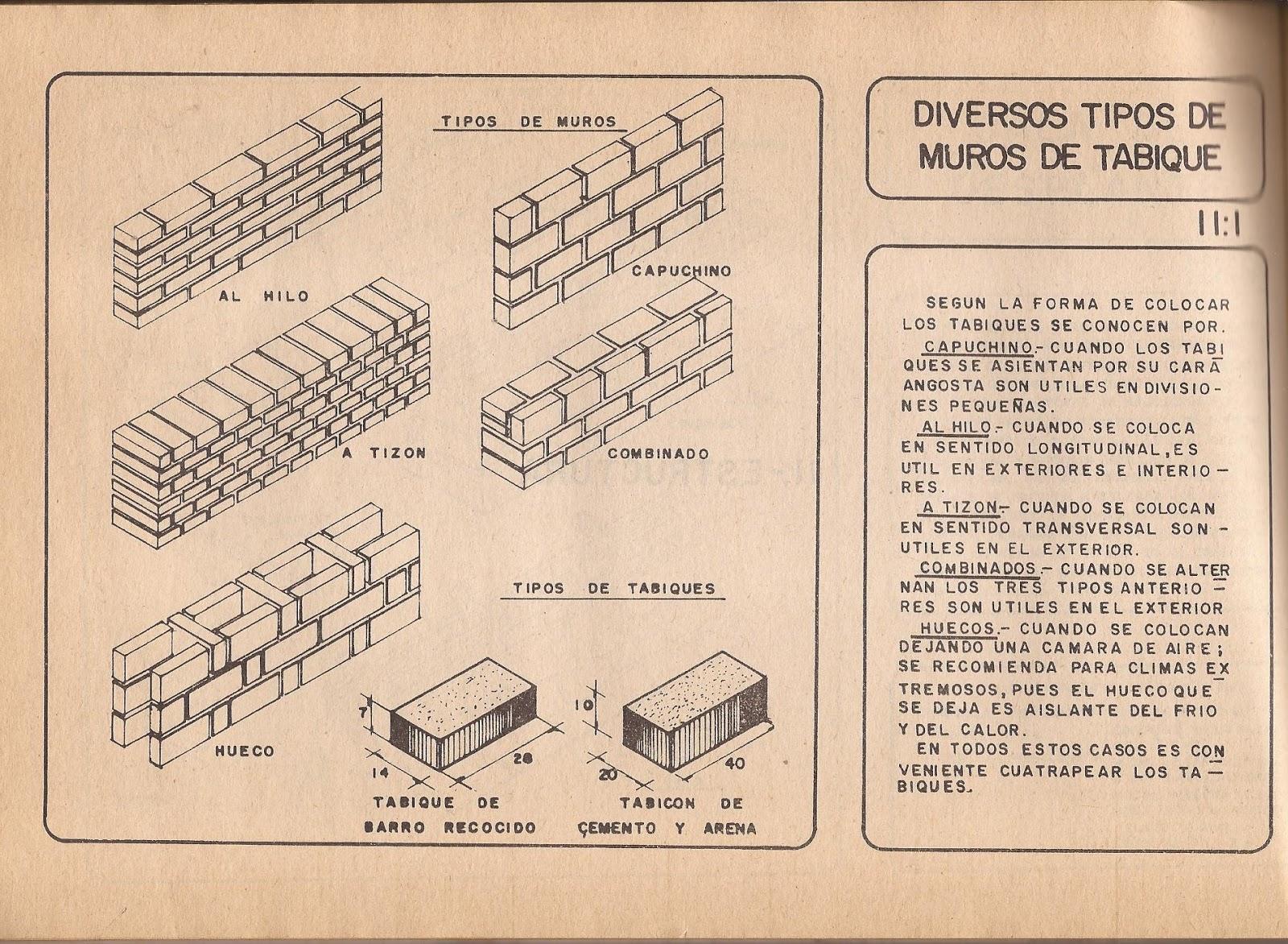Elementos estructurales de una casa diversos tipos de muros de tabique - Tipos de muros ...