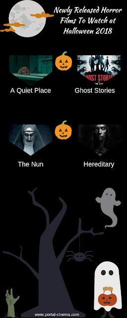 Sugestões de Filmes de Terror Para Ver No Halloween de 2018