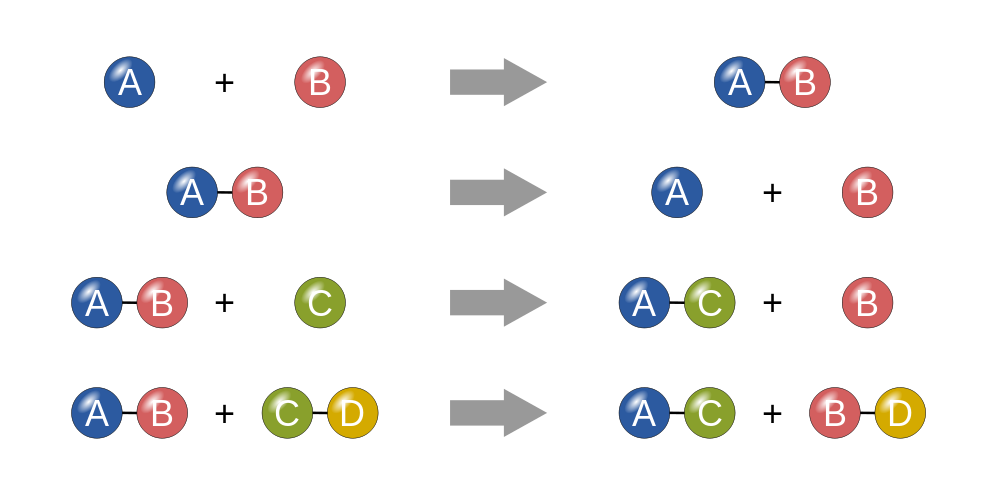chemical reaction and 2 3 4 Types of chemical reactions a) 2 h 3 po 4 + 3 ca(oh) 2 ca 3 (po 4) 2 + 6 h 2 o in some cases, a product will form in the double displacement reaction that will.