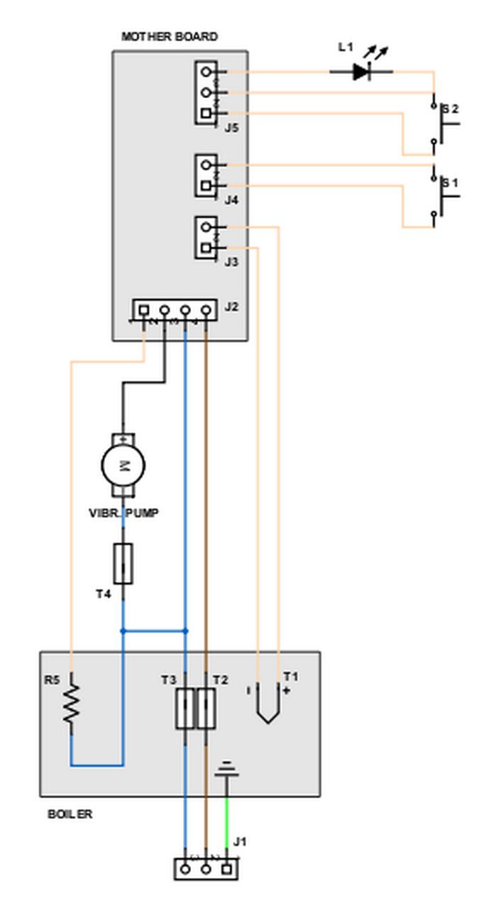 krups wiring diagram wiring diagrams thekrups wiring diagram wiring diagram document guide krups wiring diagram krups wiring diagram