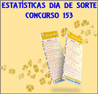 Estatísticas dia de sorte 153 análises das dezenas