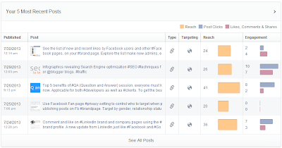 New Facebook insights for fan pages