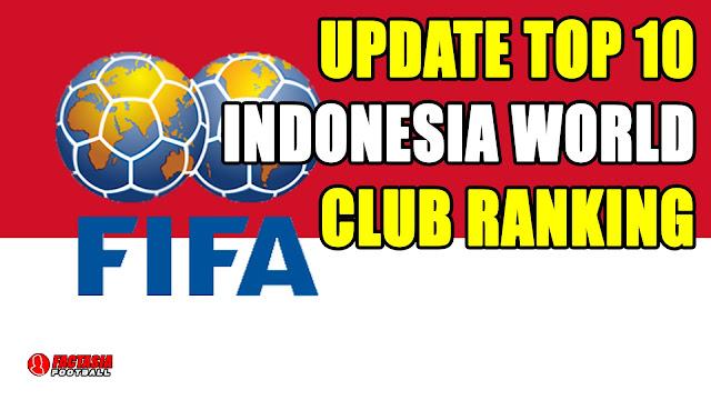 Inilah TOP 10 Peringkat DUNIA TERBARU Klub Liga Indonesia