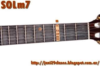 SOLm7 acorde de guitarra