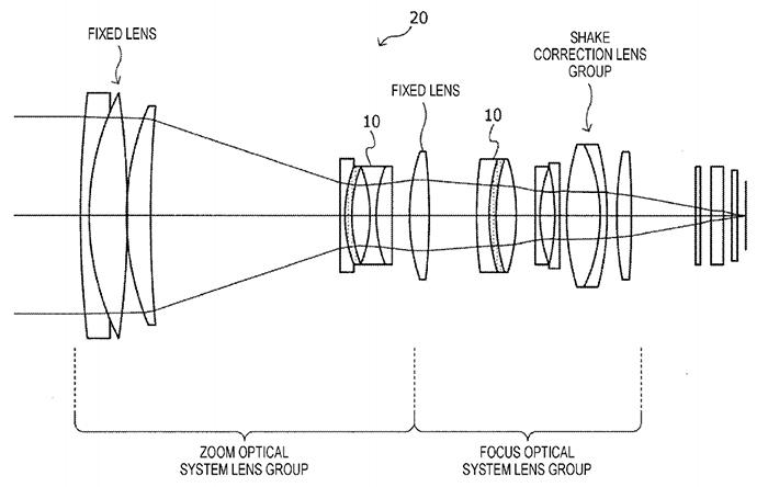Оптическая схема зум-объектива с жидкокристаллическими линзами для зуммирования и фокусировки