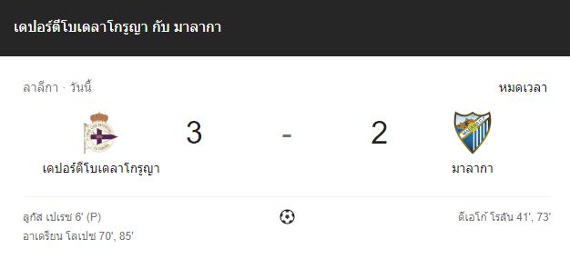 แทงบอล ไฮไลท์ เหตุการณ์การแข่งขันระหว่าง ลา คอรุนญ่า vs มาลาก้า