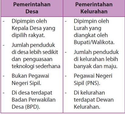 Contoh Peraturan Desa Contoh Peraturan Desa Tentang Bpd Slideshare Kelurahancontoh Perencanaan Pembangunan Desa Dan Kelurahanperaturan