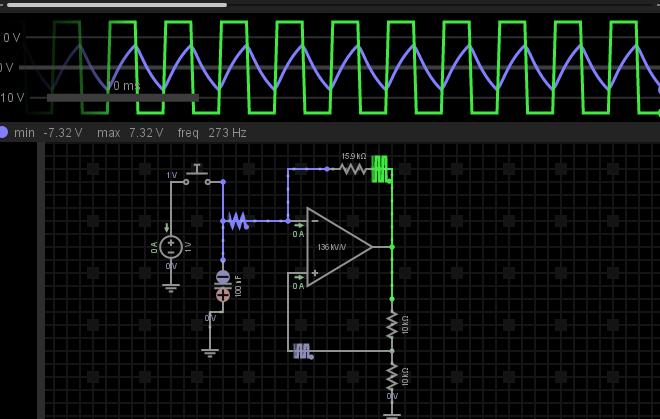 My RYMEC: Circuit simulation using Everycircuit by Dr SM Shashidhar