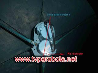 Cara Setting Receiver Untuk Satelit Palapa D dan Telkom 1