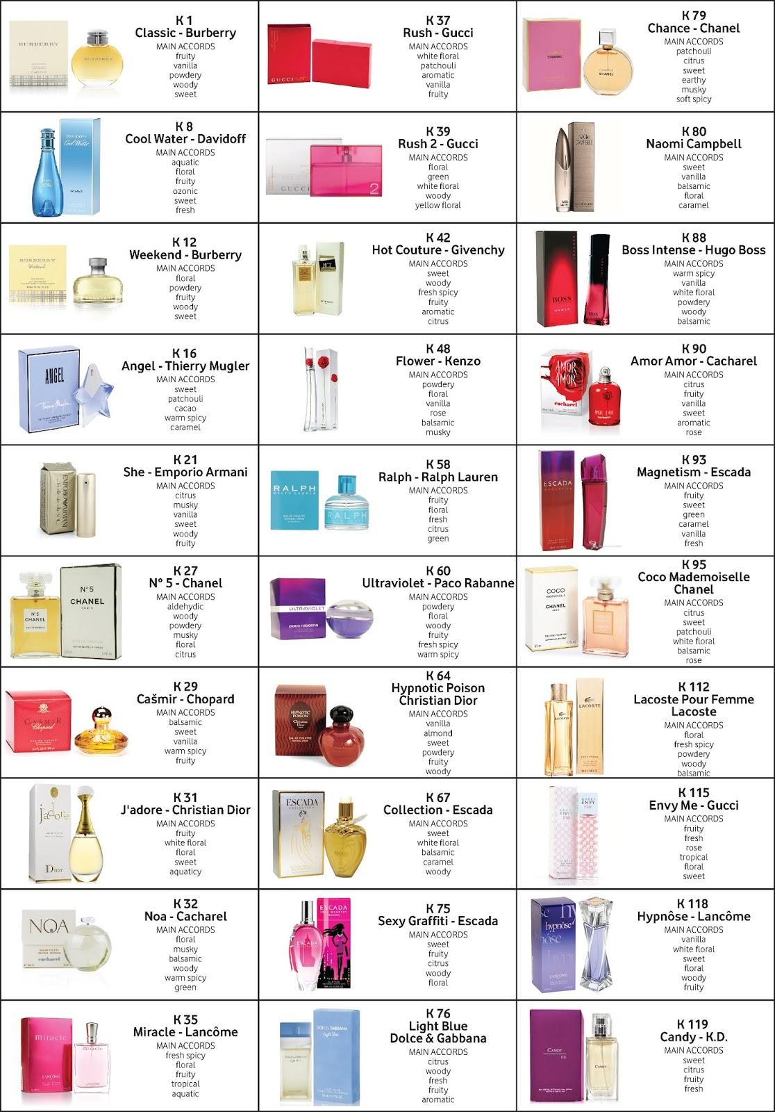 Jenerik Parfüm Bayan Parfüm Fotoğrafları Ve Sansiro Kodları