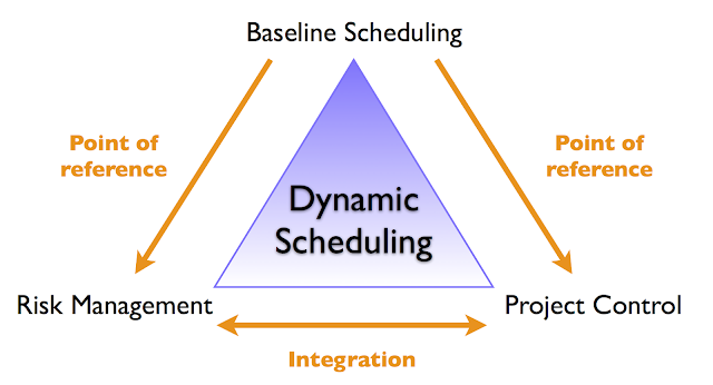 Project Scheduling Best Practices Guide