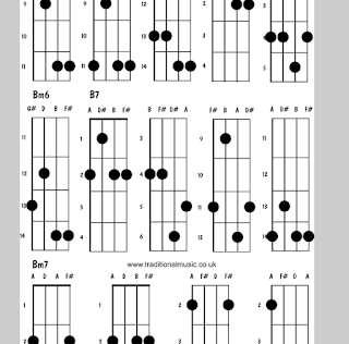 advanced madolin chords