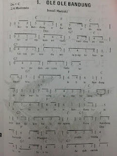 Not Angka Pianika Lagu Ole Ole Bandung