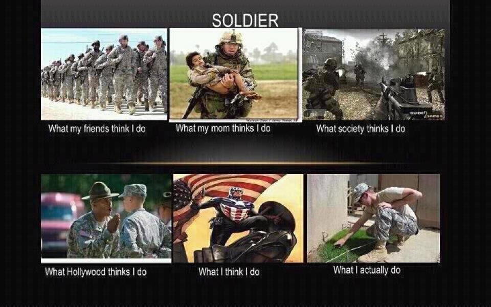 Ci Roller Dude Understanding Us Military Jobs For Dummies
