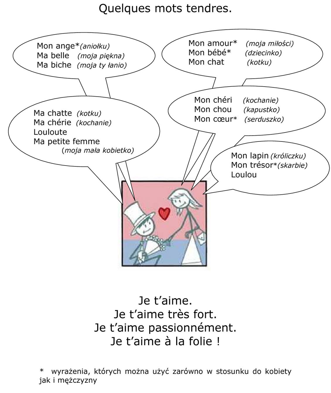 Blog O Francji Francuzach I Języku Francuskim Czułe Słówka