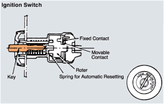 saklar putar (ignition switch )