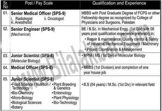 Career Opportunity at (PAEC) Pakistan Atomic Energy Commission Last Date 26.02.2018