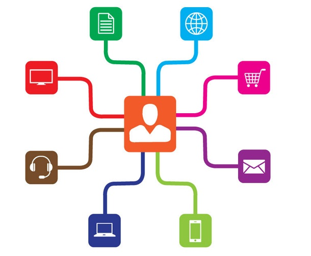 All About The Omni Channel Distribution